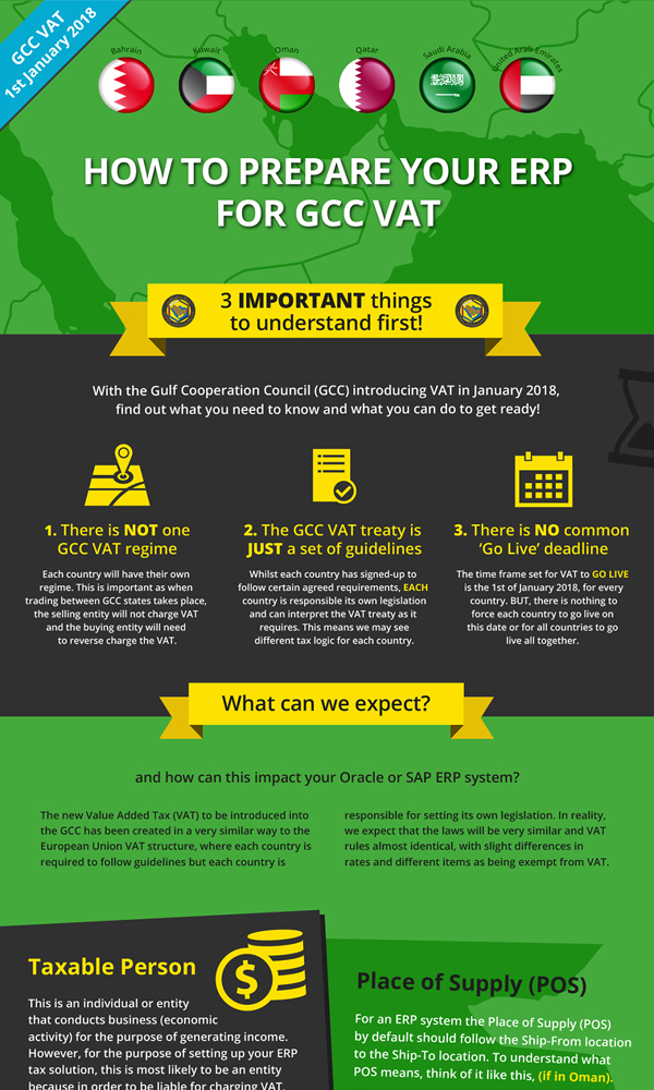 How to prepare your ERP for GCC VAT Infographic